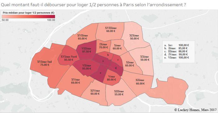 Carte des prix Airbnb à Paris