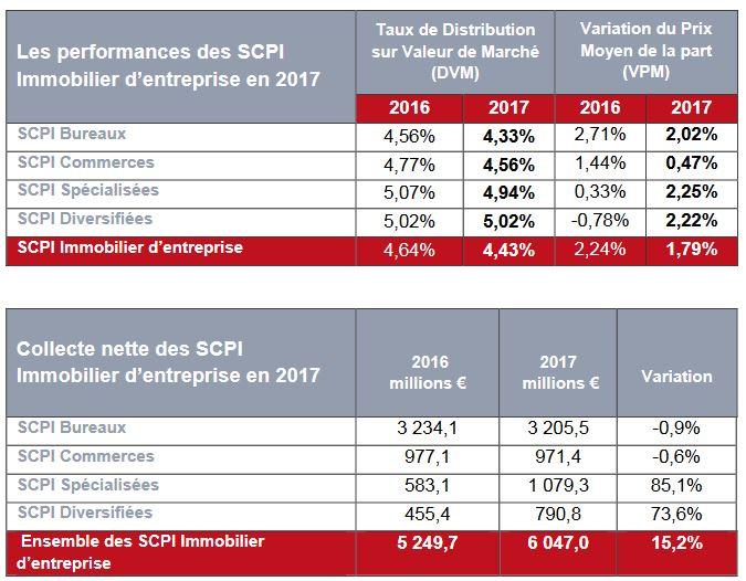 SCPI 2017